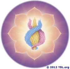 Threefold flame in the heart chakra
